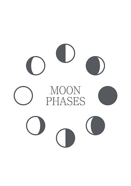 illustrazioni stock, clip art, cartoni animati e icone di tendenza di icona fasi di luna di notte spazio astronomia sfera ombra. gibbosa - luna gibbosa