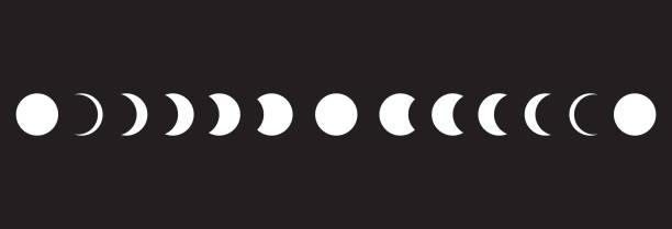 illustrazioni stock, clip art, cartoni animati e icone di tendenza di icona delle fasi lunari sullo sfondo nero. illustrazione vettoriale - luna gibbosa