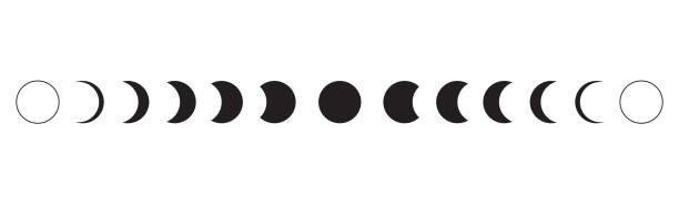 白色背景上的月亮相圖示。向量插圖 - 新月 幅插畫檔、美工圖案、卡通及圖標