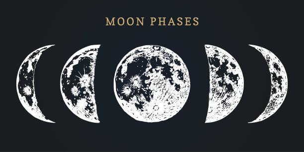illustrazioni stock, clip art, cartoni animati e icone di tendenza di immagine delle fasi lunari su sfondo nero. illustrazione vettoriale disegnata a mano del ciclo dalla luna nuova a piena - luna gibbosa
