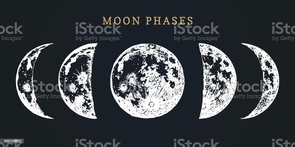 Imagem de fases de lua em fundo preto. Ilustração em vetor mão desenhada do ciclo da lua nova para completo - ilustração de arte em vetor