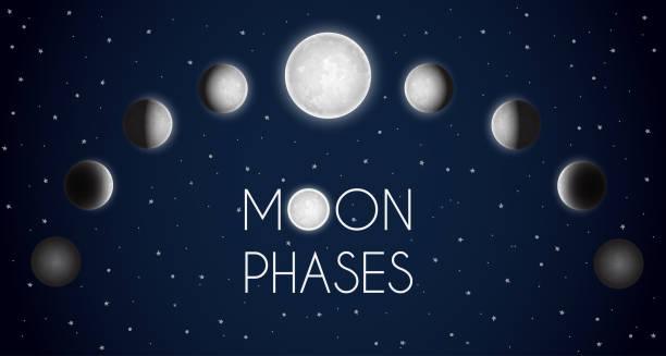 illustrazioni stock, clip art, cartoni animati e icone di tendenza di fasi lunari astronomia dello spazio cielo notturno - luna gibbosa