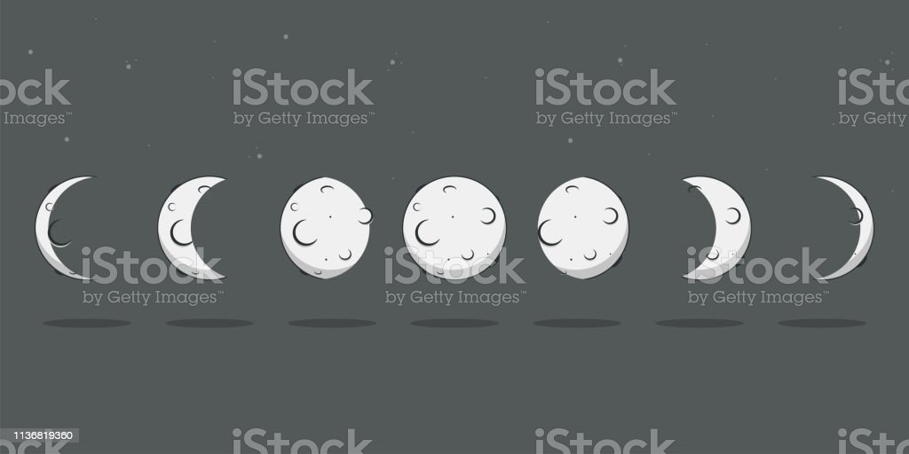 Moon phases vector cartoon flat lunar cycle icons.