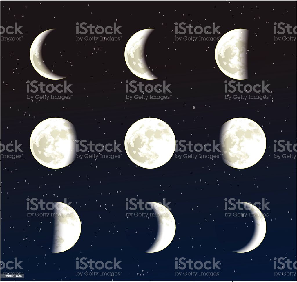 Moon phases vector illustration royalty-free moon phases vector illustration stock vector art & more images of 2015