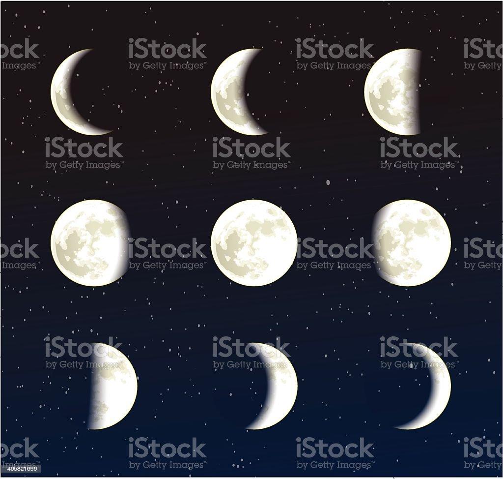 Moon phases vector illustration vector art illustration