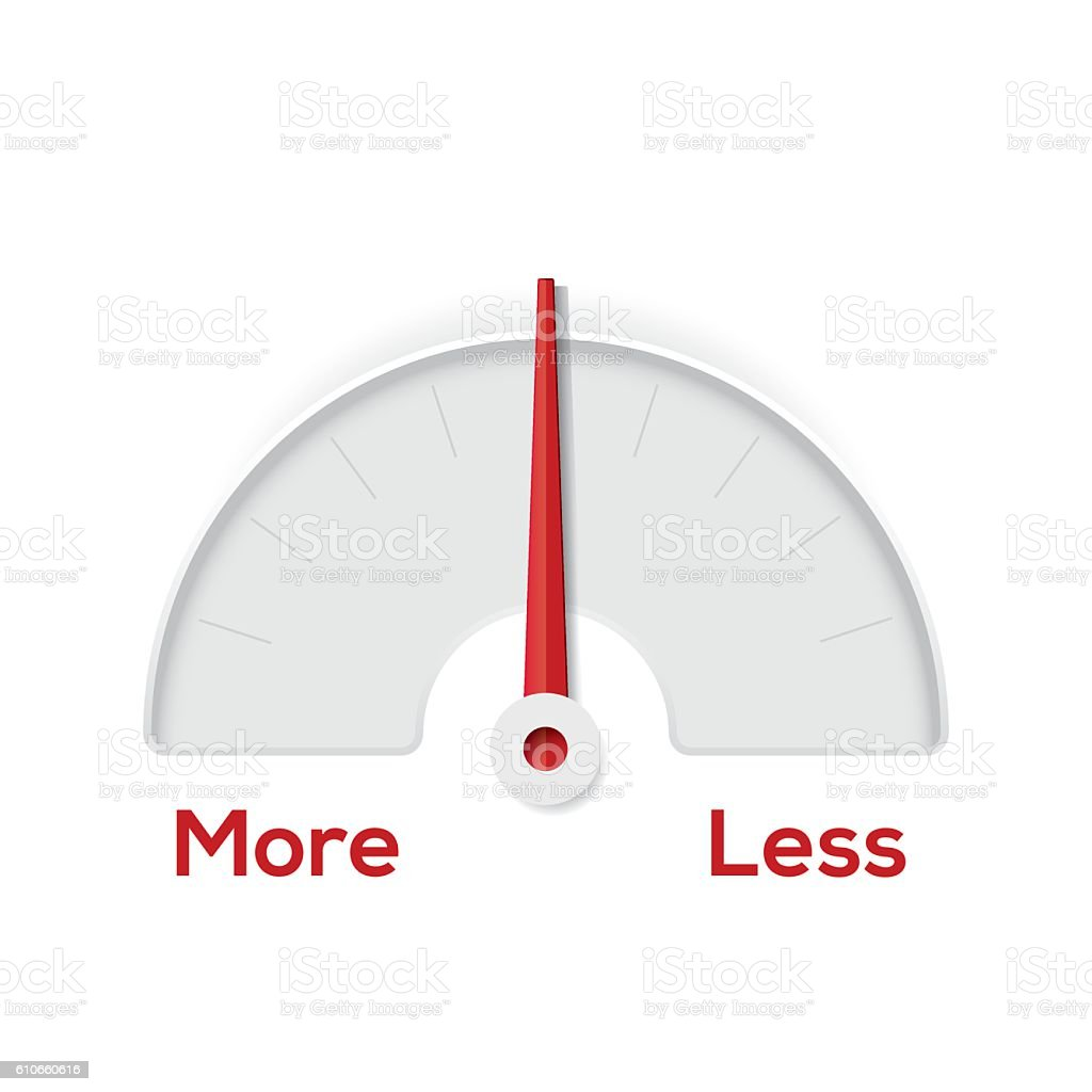 More Less Indicator Gauge Stock Vector Art More Images Of Arrow