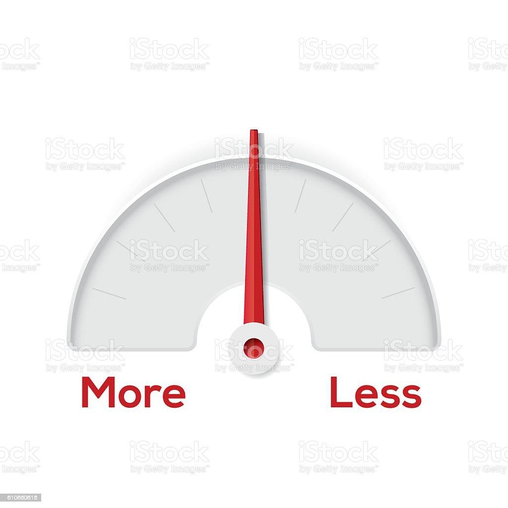 More less indicator gauge stock vector art more images of arrow more less indicator gauge royalty free more less indicator gauge stock vector art amp biocorpaavc Images