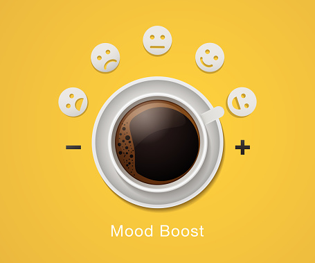 Morning drink concept. Vector illustration design with coffee or hot chocolate cup on a mood scale indicating best happy mood