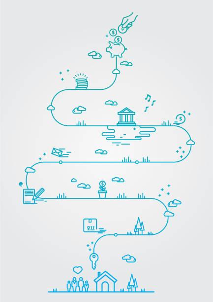 Mortgage plan line art vector art illustration