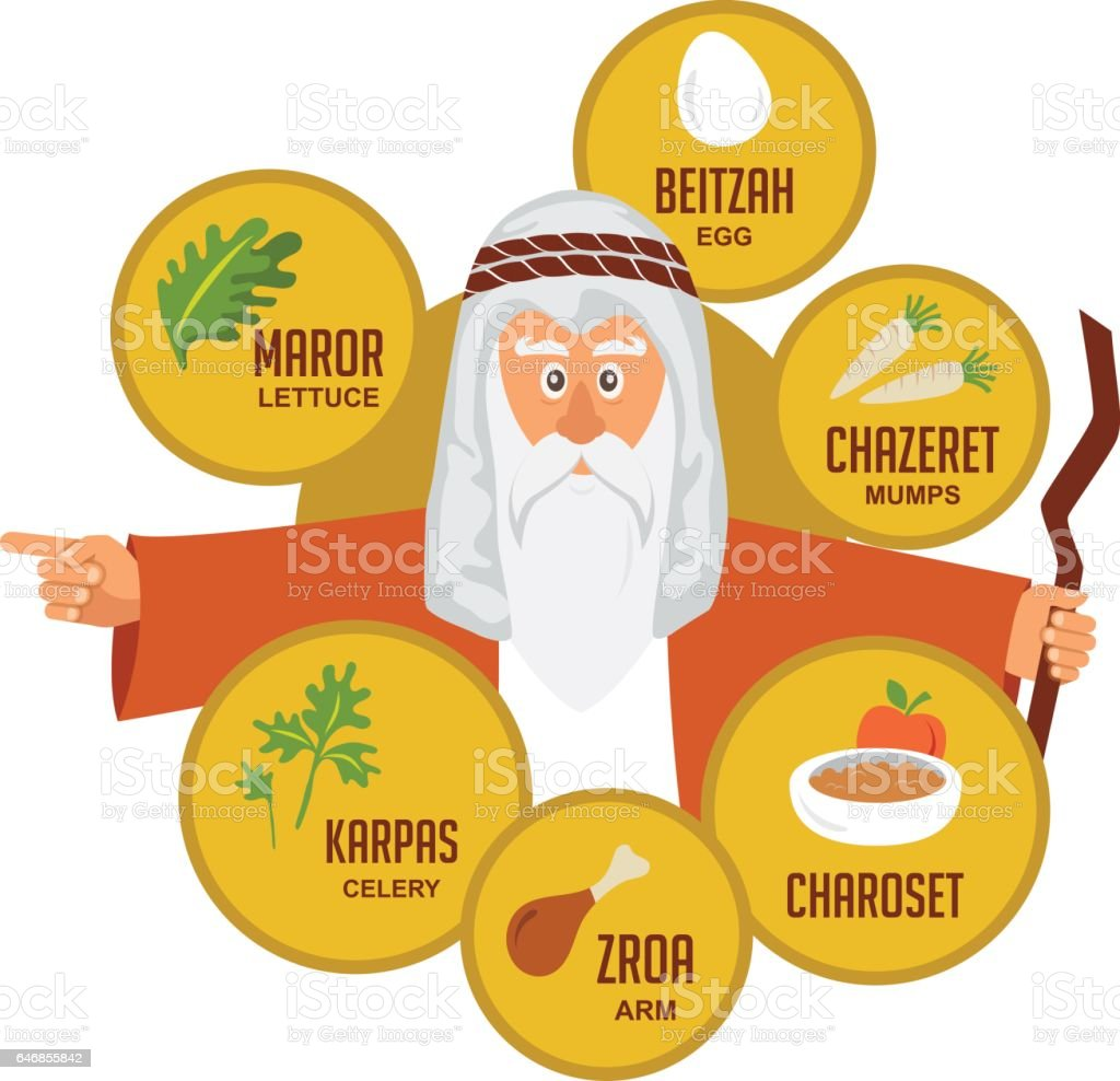 moses over traditional passover food jewish holiday illustration