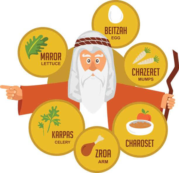 Moses over traditional Passover food. Jewish holiday illustration Moses over traditional Passover food. Jewish holiday vector illustration seder plate stock illustrations