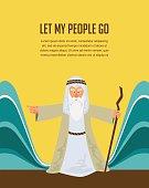 Moses Splitting The  Red Sea - Israelite leaving Egypt.