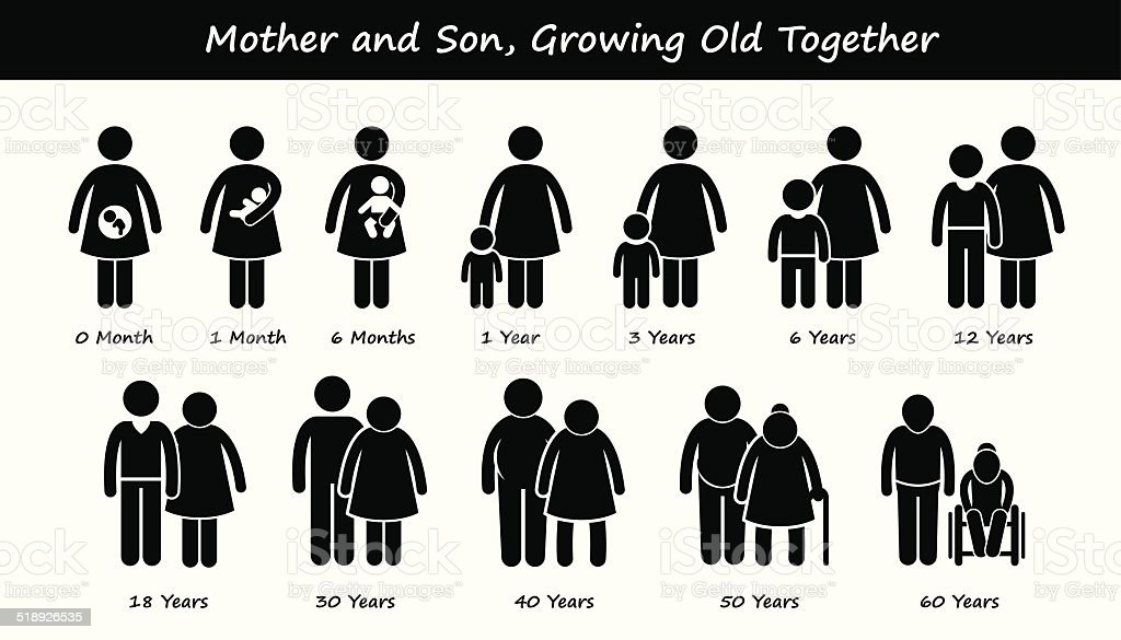 Mother and Son Life Growing Old Together Process Stages Development vector art illustration