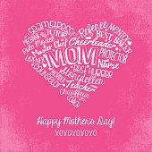 Mother's Day greeting card. Handwritten words inside a heart shape. All the many different roles that mothers play.