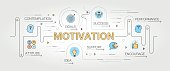Motivation banner and icons