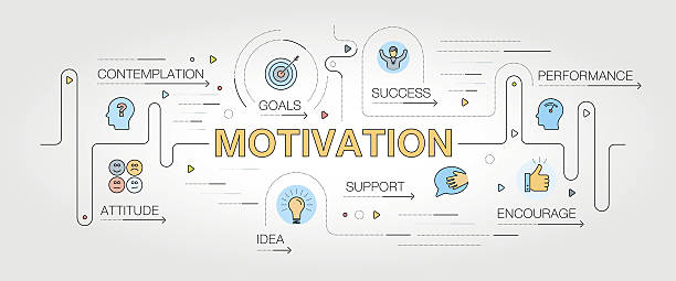 Motivation banner and icons Motivation banner and icons attitude stock illustrations