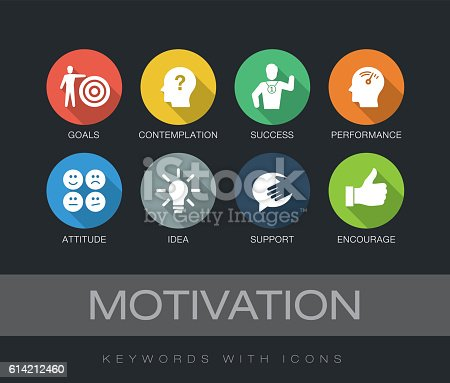 Motivation chart with keywords and icons. Flat design with long shadows