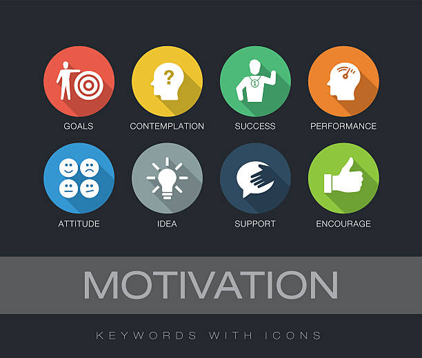 Motivation keywords with icons Motivation chart with keywords and icons. Flat design with long shadows attitude stock illustrations