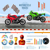 Motorcycle races banner, infographic. Moto sport concept vector. Motorcycle racing championship on the racetrack