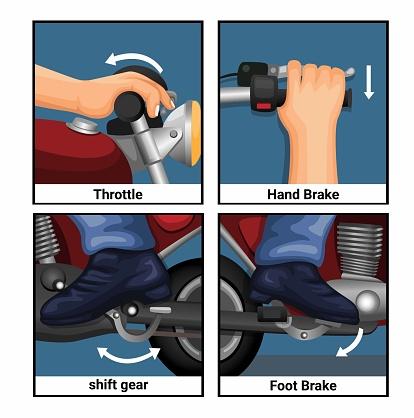Motorcycle riding instruction symbol set in cartoon illustration vector