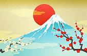 富士山と紅白の梅と日の出