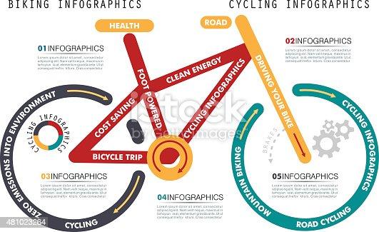 Mountain Bike Infographics