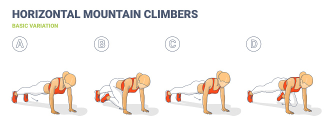 Mountain Climbers Home Workout Woman Exercise Guide Colorful Illustration