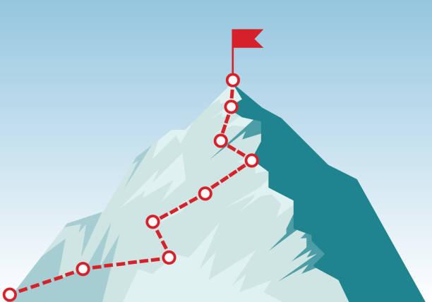 ilustraciones, imágenes clip art, dibujos animados e iconos de stock de ruta de escalada de montaña hasta el pico en estilo plano. concepto de meta, misión, visión, trayectoria profesional. trayectoria de viaje de negocios en curso hacia la ilustración vectorial de éxito. pico de montaña, ruta de escalada. - mountain top