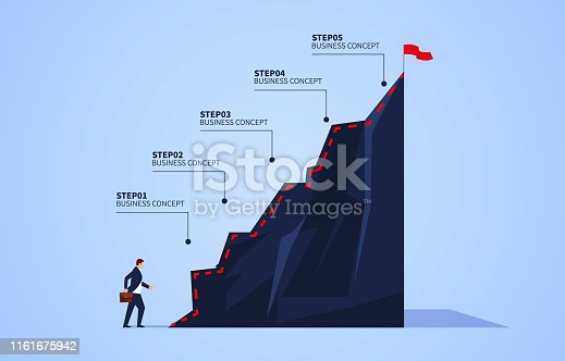 Mountain climbing, successful paths and steps