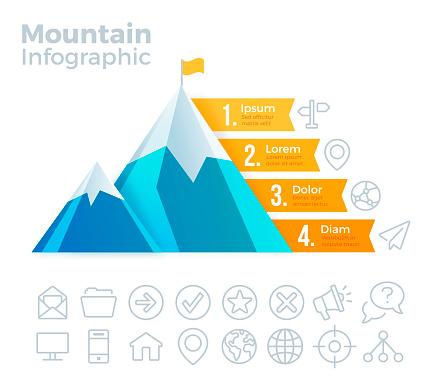 Mountain Infographic