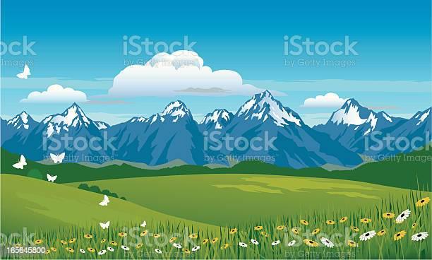 Mountain panorama vector id165645800?b=1&k=6&m=165645800&s=612x612&h=jz0rup8mnd0gutrf4wmeqikl1xr9rpvunibphdxaica=
