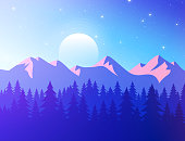 Mountain sunset landscape background.