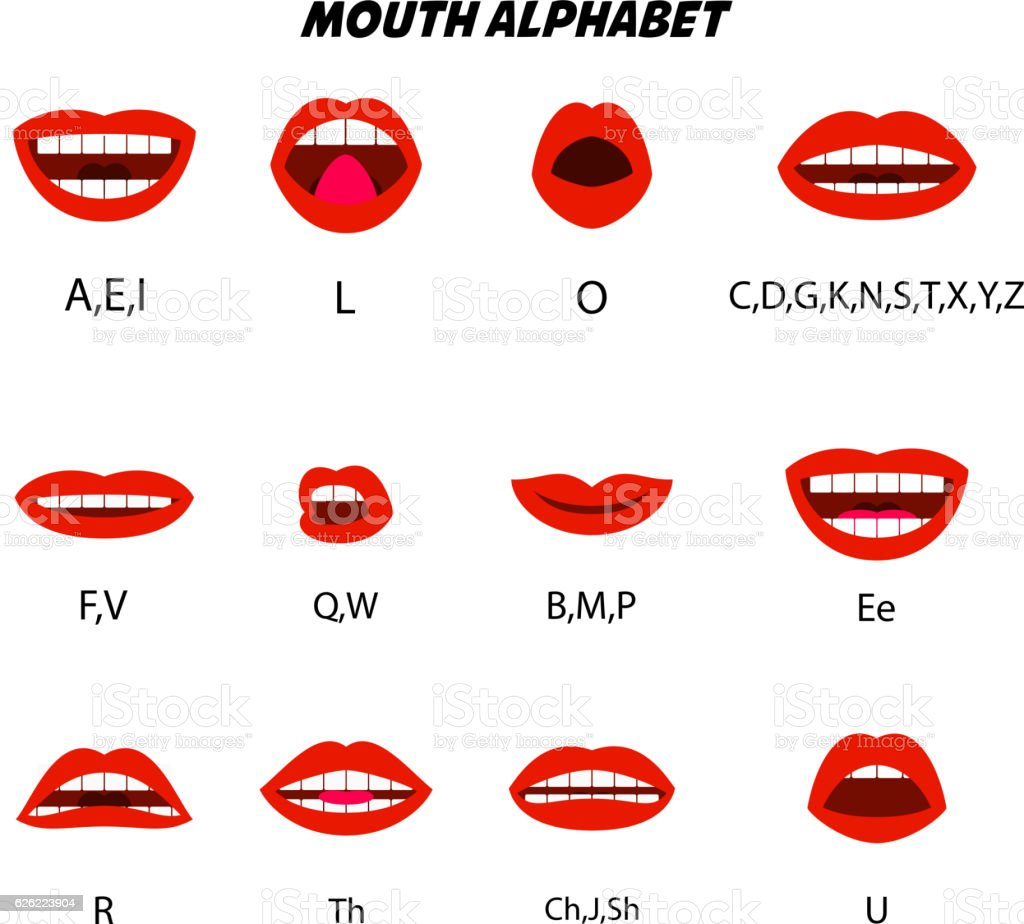 Mouth alphabet. Character mouth lip sync. - ilustração de arte em vetor