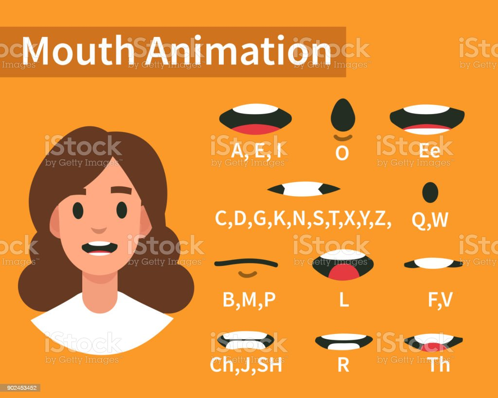 mouth animation - Grafika wektorowa royalty-free (Antropomorficzna buźka)