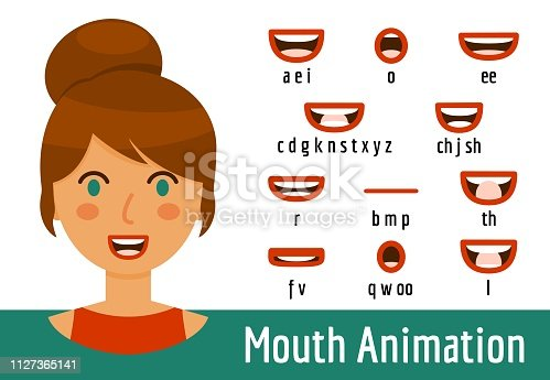 Mouth Lip Sync set for animation of sound pronunciation. Phoneme mouth shapes collection of a brunette woman with green eyes and red lips. Talking avatar head. Cartoon flat style. Vector illustration