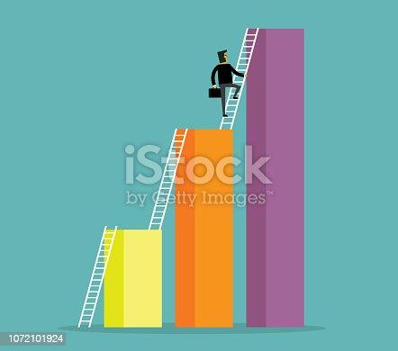 Businessman climbing to higher profit graph