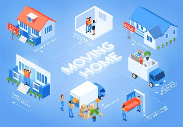 ilustrações, clipart, desenhos animados e ícones de mover-se na casa nova com vetor do serviço do relocation - casa nova