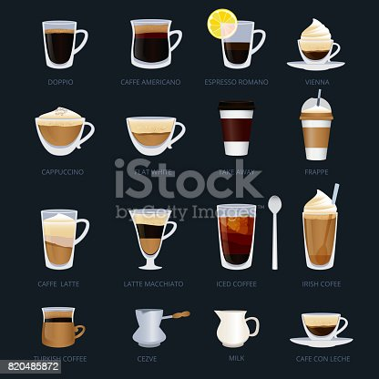 Mugs with different type of coffee. Espresso, cappuccino, macchiato and others. Vector illustrations set in cartoon style