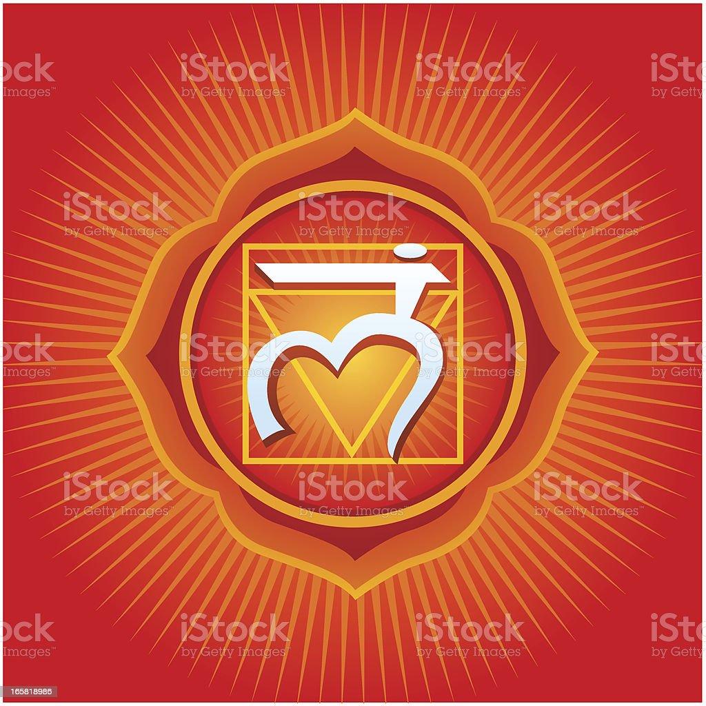 Muladhara Chakra royalty-free stock vector art