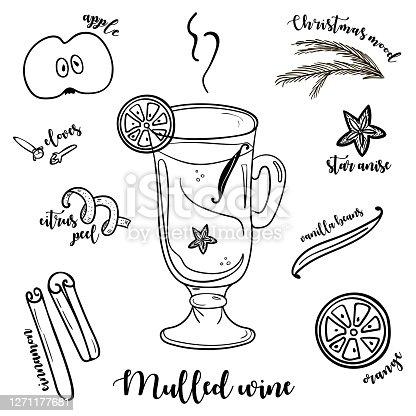 istock Mulled Wine Recipe 1271177681