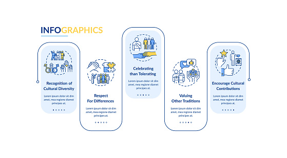 Multi national empowerment vector infographic template. Multi ethnicity presentation design elements. Data visualization with 5 steps. Process timeline chart. Workflow layout with linear icons