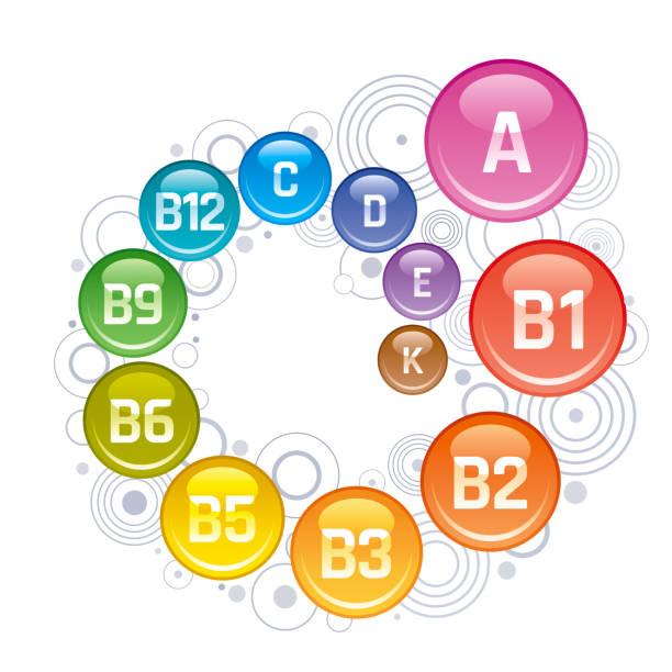 multi vitamin karmaşık simgeler. vitamin a, b grubu - b1, b2, b3, b5, b6, b9, b12, c, d, e, k multivitamin takviyesi sembol, izole beyaz arka plan. diyet infographic poster. eczane vektör çizim - vitamin d stock illustrations