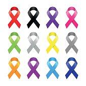 Multicolor awareness ribbon set on white background.