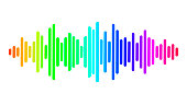 Multicolor Sound wave with imitation of sound. Audio identification technology. Vector illustration.