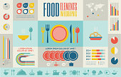 Multicolor template of food infographics and icons
