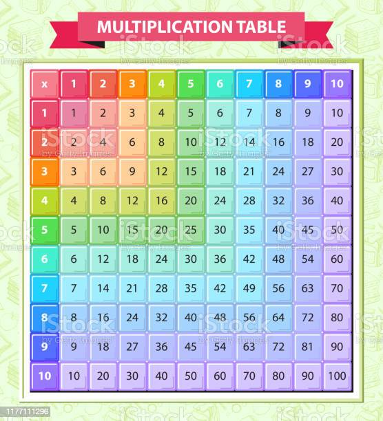 Multiplication Table Vector Art Graphics Freevector Com