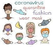 Multinational people wearing face masks. Hand drawn vector doodle man, woman, children in cloth medical masks. Coronavirus protection, disease prevention. Quarantine fashion. Stylish mask respirator