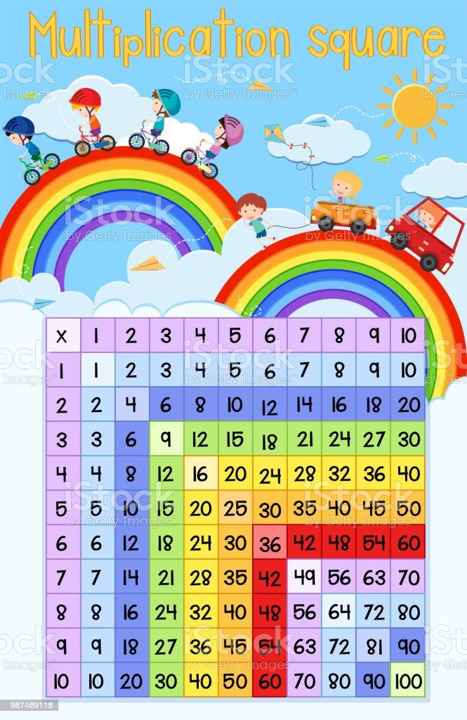 Affiche Multiplication affiche carré de multiplication avec enfants et arcenciel – cliparts