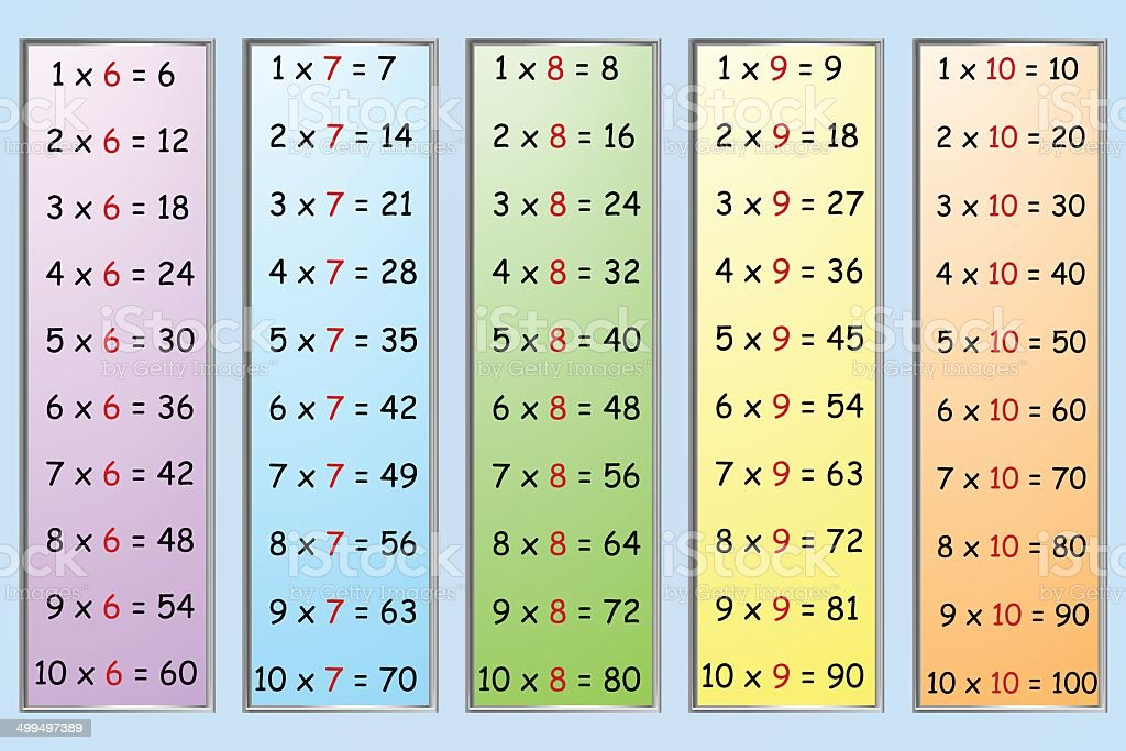 ... Multiplication Table 6 10 Vector Art Illustration ...