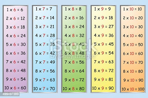Multiplication table 610 stock vector art more images of for Table de multiplication de 2 a 5
